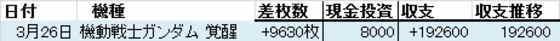 16.03.26収支