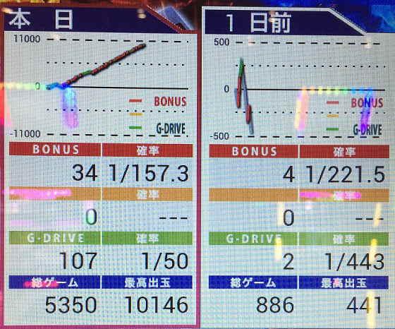 機動戦士ガンダム覚醒グラフ