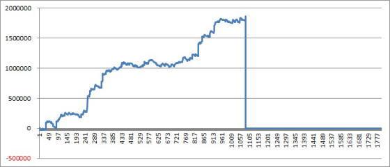 2016年収支グラフ