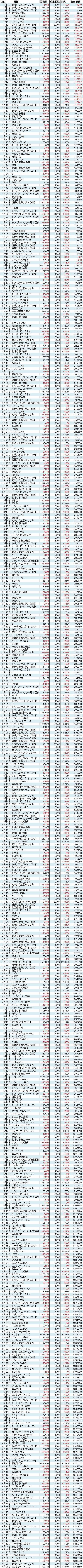 2016年収支1-6
