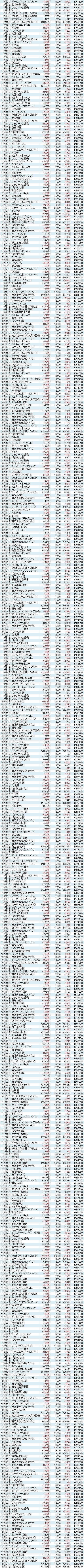2016年収支7-12